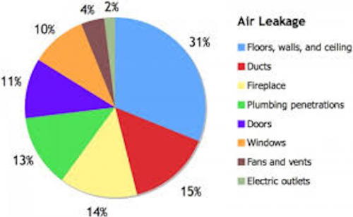 air-leakage-graphic